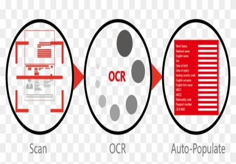 Temporary workforce enrollment OCR solution