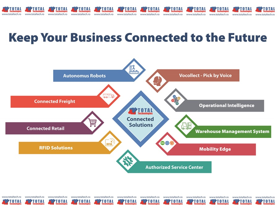 Total Technologies prezent la Arilog Conference- Keep Your Business CONNECTED To The Future!